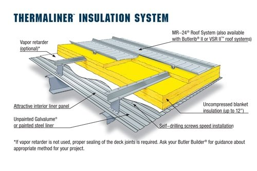 diagram of insulation system